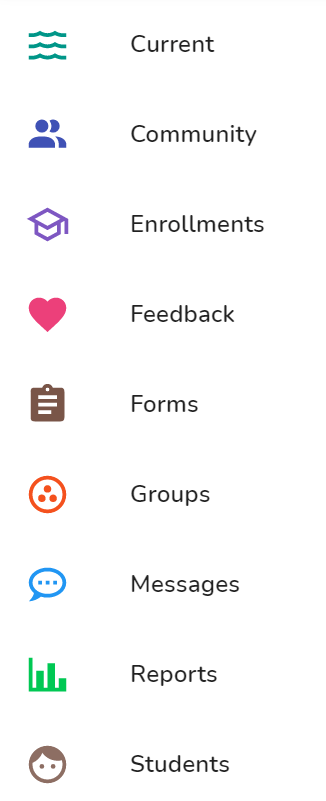 Whally's integrated platform makes your tools better together